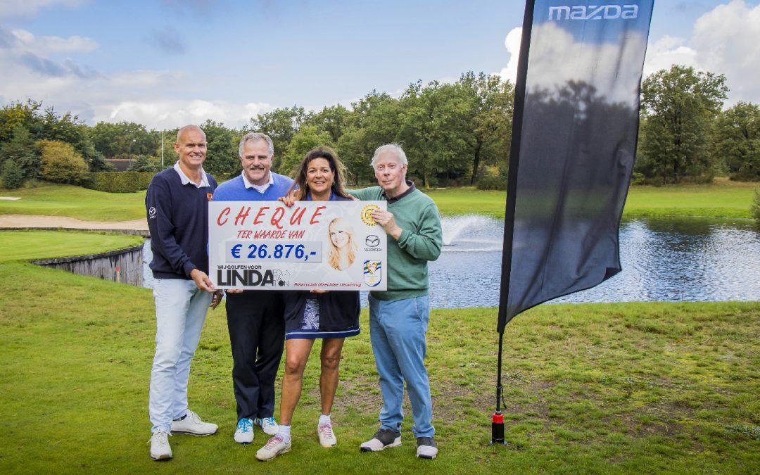 Recordbedrag: Golfers spelen 26.876 euro bij elkaar